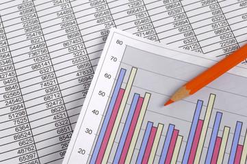 Kalkulation Finanzen
