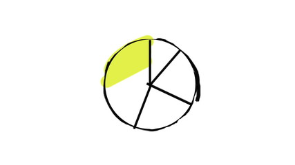 Animation of easy painted appearing pie chart