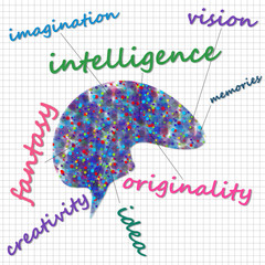 Human brain, symbol of creativity
