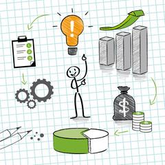 Umsatz steigern, Gewinnanteil erhöhen, Innovarion