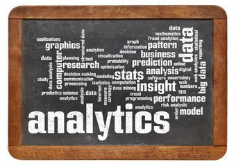 analytics word cloud on blackboard