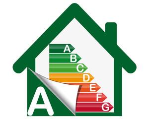 House energy class A