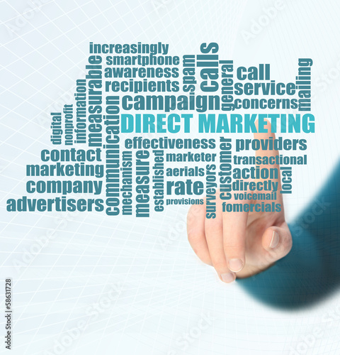 Word cloud for Direct marketing