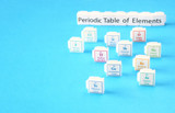Periodic table of elements science education concept poster