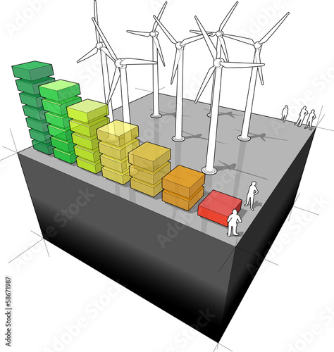 diagram of a wind turbine farm with energy rating diagram