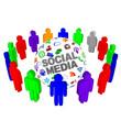 Social Media Teamwork