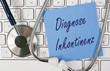 Leinwandbild Motiv Diagnose Inkontinenz