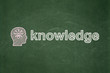 Education concept: Head With Light Bulb and Knowledge