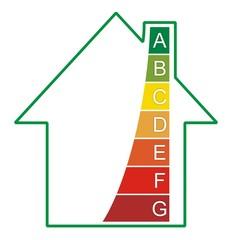 Energieklassen Haus
