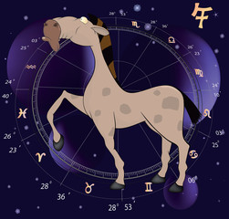 Chinese horoscope year of horse cartoon