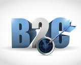 b2c radar target illustration design poster