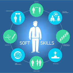 Soft skills vector icons and pictograms set