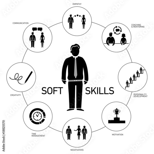 Soft skills vector icons and pictograms set black and white