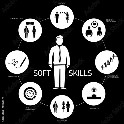 Soft skills vector business icons and pictograms set