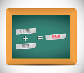 alcohol and driving equals death. equation