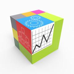 Cube process