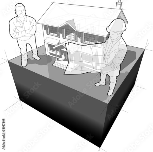 detached house, architect and customer diagram