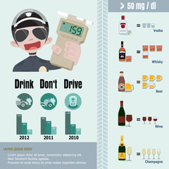 Blood alcohol calculator infographic
