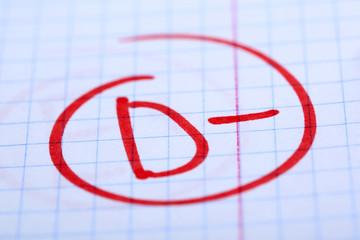 Grade D- written on an exam paper
