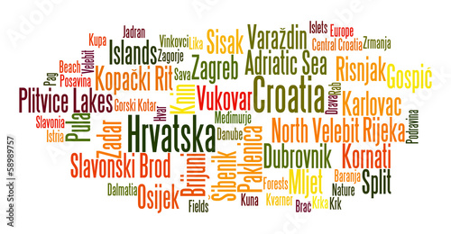 Croatia word cloud in english language