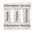 Information security building blocks isolated on white