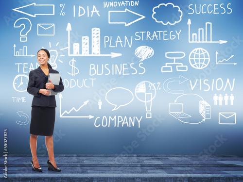 Business woman standing near Innovation plan.