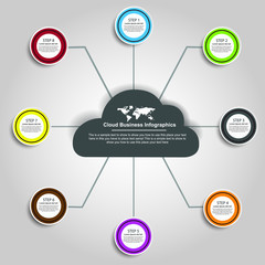 Cloud Business Infographics