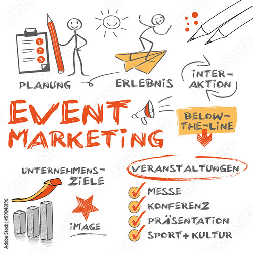 Eventmarketing Konzept
