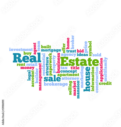 Real Estate Word Cloud