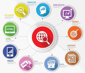 SEO concept,Internet technology,Colorful version,vector