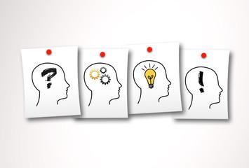 frag / idee / lösung