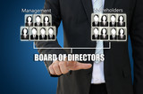 Business hand pointing Board of Director structure