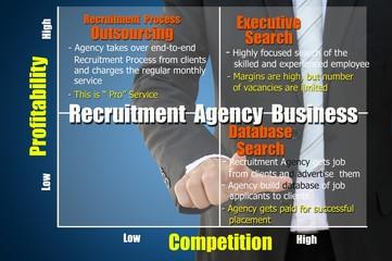 Recruitment Agency Business