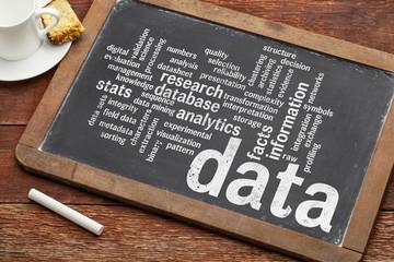 data word cloud on blackboard