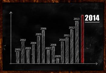 New Statistic Target 2014