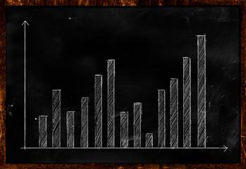 Data Statistic on Blackboard