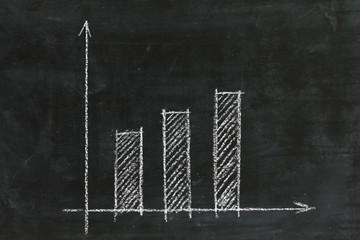 Bar Graph on a chalkboard