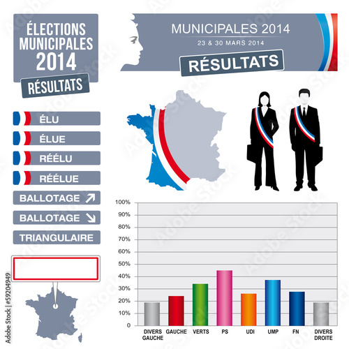 Elements Elections municipales 2014