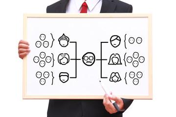 team organization chart