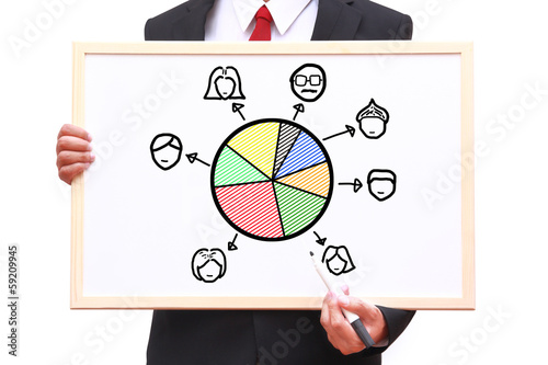 Job allocation concept
