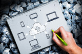 Cloud Computing Skizze