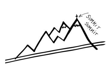 Bergwelt, Panorama - Skizze
