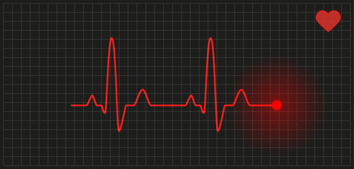 graph - heart rate