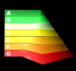 Piramide energetica efficienza consumo