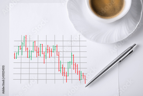 paper with forex chart in it and coffee