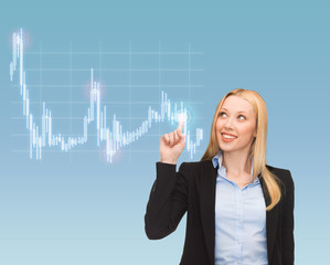 smiling businesswoman pointing to forex chart