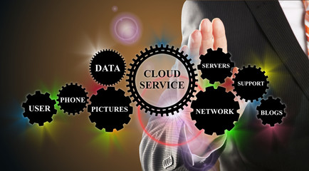 concept of cloud service