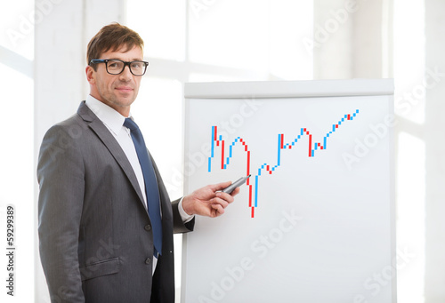 businessman pointing to forex charton flip board