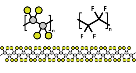 Polytetrafluoroethylene (PTFE) polymer, chemical structure.