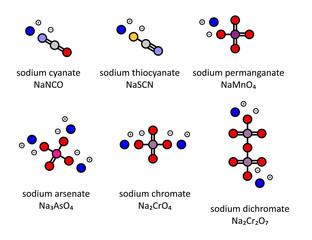 Sodium salts (set 3): Sodium cyanate, thiocyanate, permanganate,